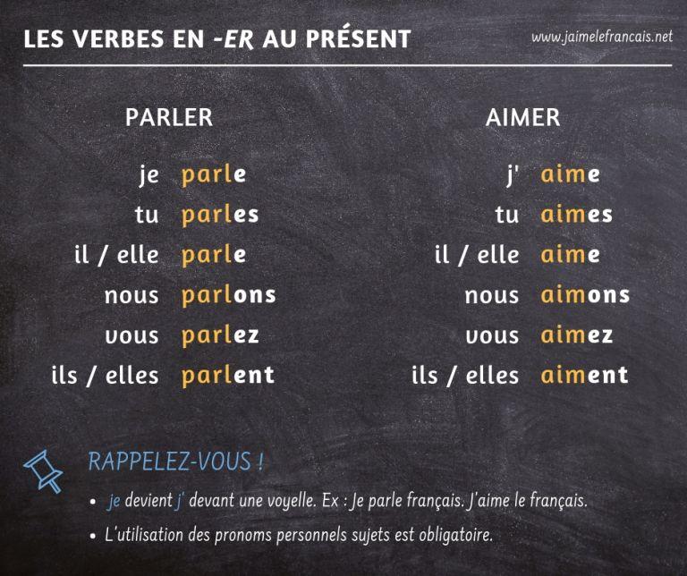 Les Verbes Francais Au Present J Aime Le Francais Parlez Francais Avec Confiance Verbes Francais Verbe France
