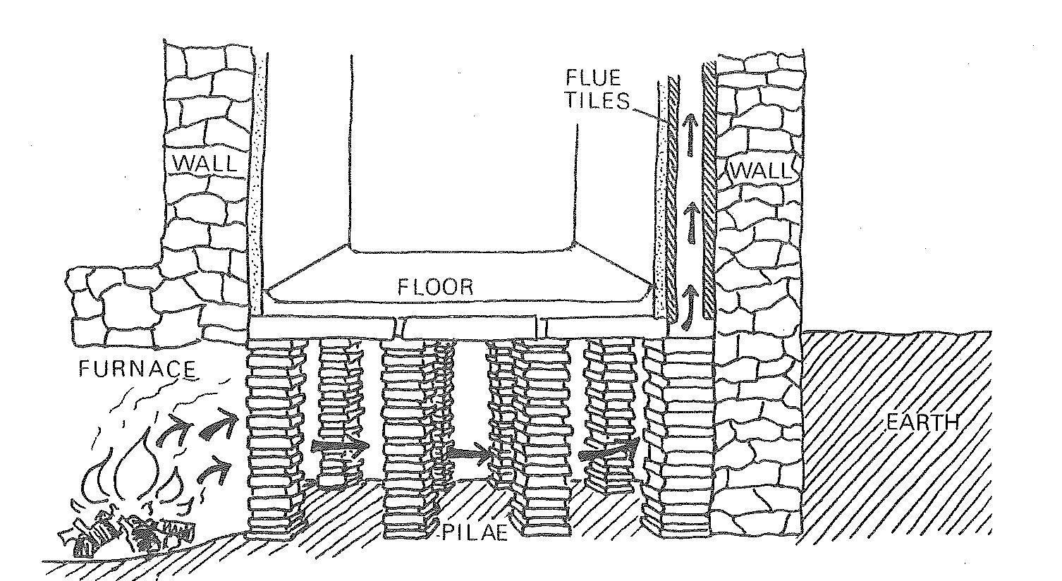 Billedresultat For Plan Drawing Roman Bath