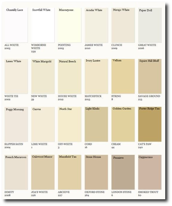 Farrow ball colors matched to benjamin moore paint rooms swatches pinterest farrow - Farrow ball exterior paint concept ...