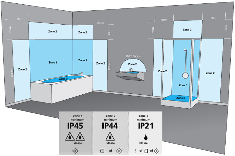 Image result for spiegelverlichting badkamer led ip | Bathroom ...