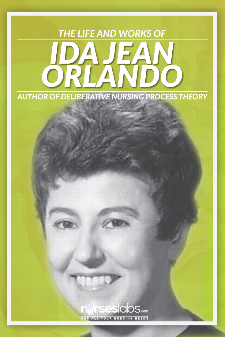 ida jean orlando metaparadigms in nursing An introduction to finding books, articles, videos, and web sites about influential nurse theorists and their theories theory of the deliberative nursing process.