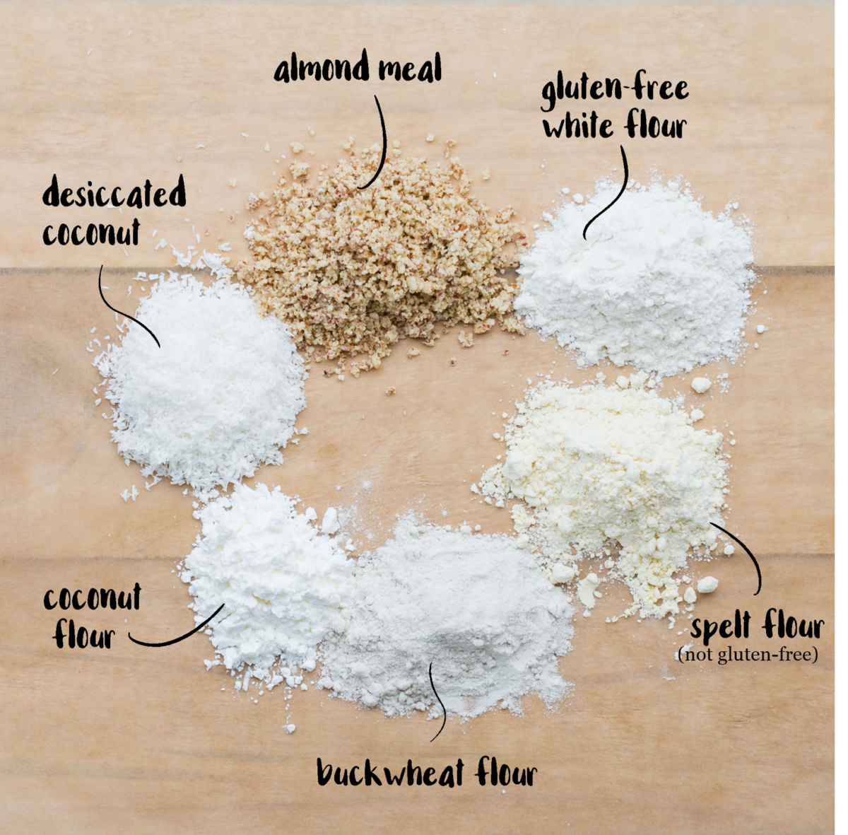 All my favourite gluten-free flours, why I love them and how to use them. I love baking with gluten-free flours due to their flavour and nutrition.