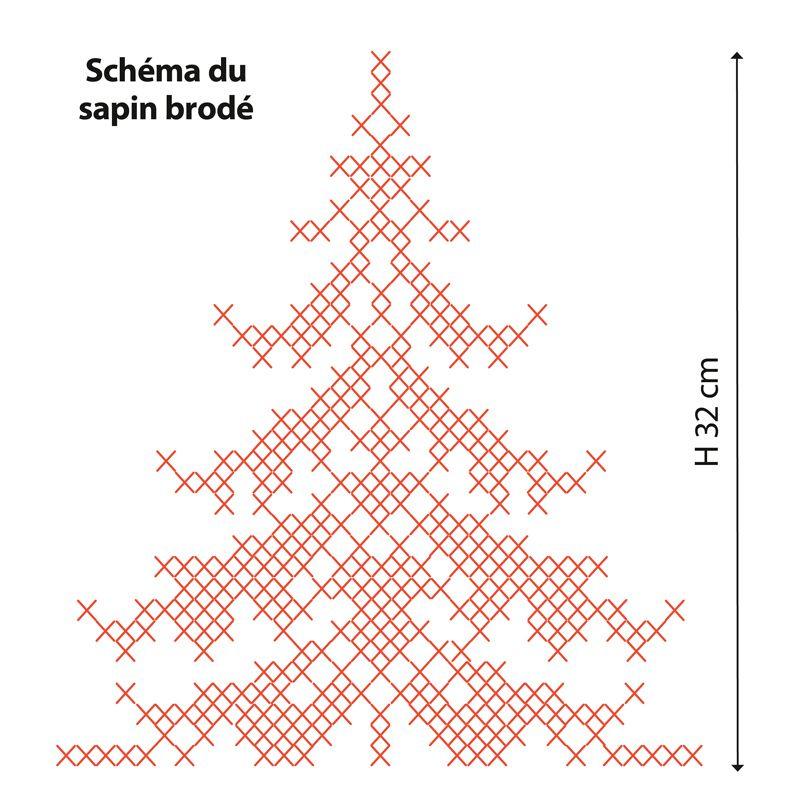 Un sapin de Noël brodé au point de croix | Point de croix noel, Point de croix et Broderie