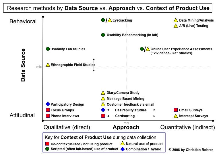 Qualitative Research Methods SlideShare