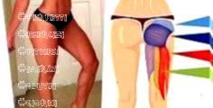 #perfetti #esercizi #fitness #mirati #glutei #giorni #avere #gambe #pochi #per #in #il #6 #e6 eserci...
