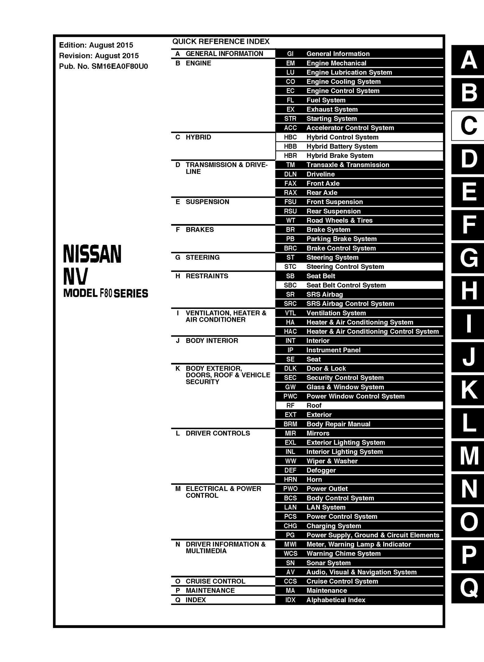 2016 nissan nv passenger f80 series oem service and repair manual rh pinterest com repair manual nissan h20k03310 repair manual nissan patrol y61