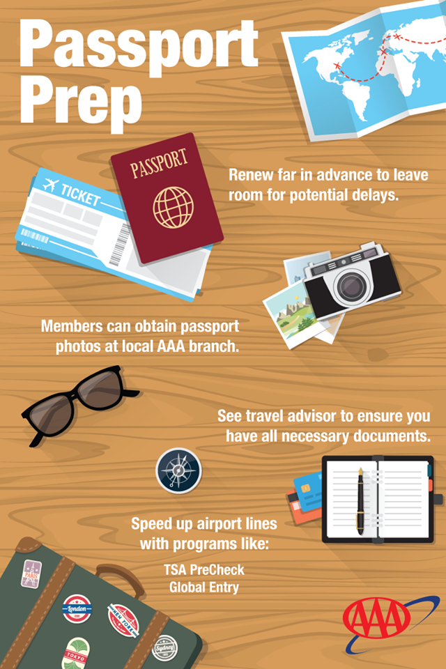 Passport Prep Make Sure You're Covered  aaa com/travel