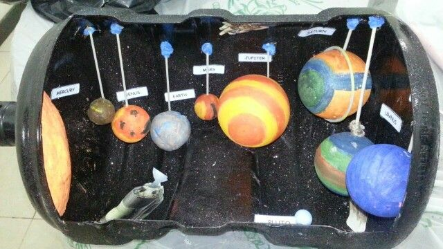 New Hidd   3D Model School Projects   Solar system projects