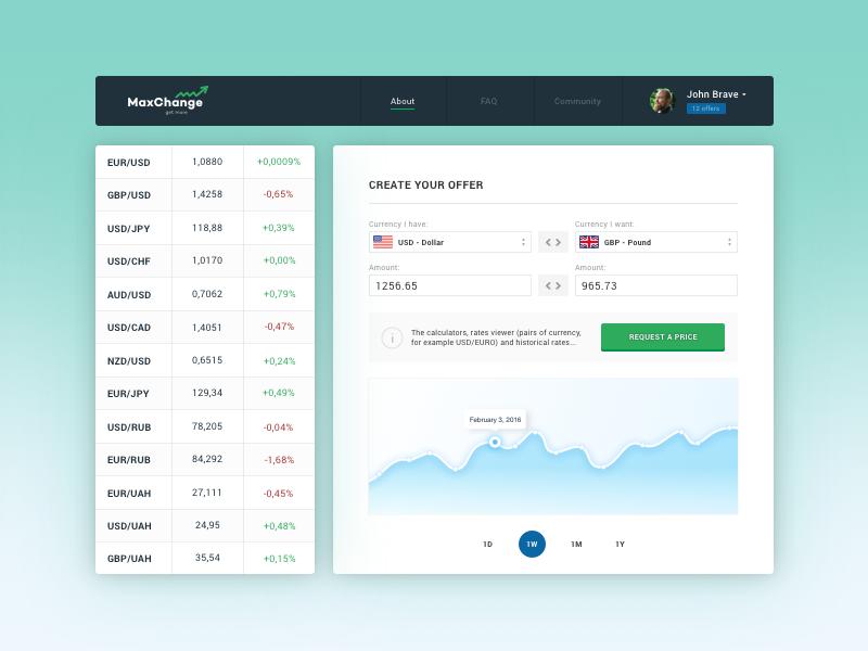 Money Web - Exchange