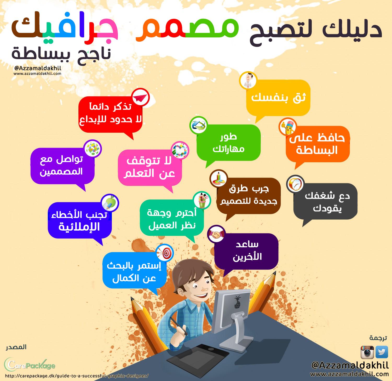 انفوجرافيك مواقع التواصل 11