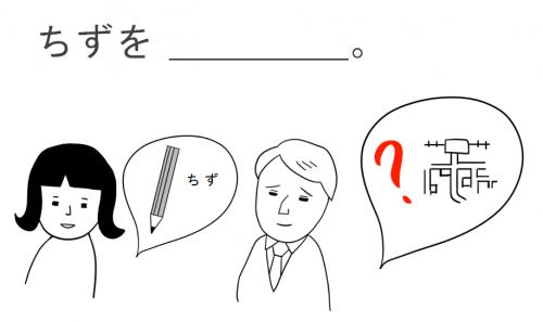 第14課の教案とイラストみんなの日本語 大日14 日本語 教案 みんな