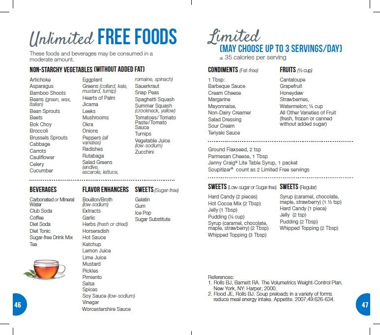 jenny craig free food & limited food list | weight loss in 2018