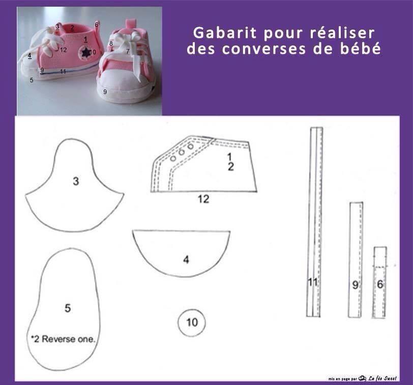 Patron converse bébé a imprimer | Doll & Plushie Patterns 3 ...