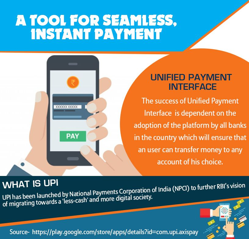 Axis Pay, is an easy to use Unified Payment Interface App