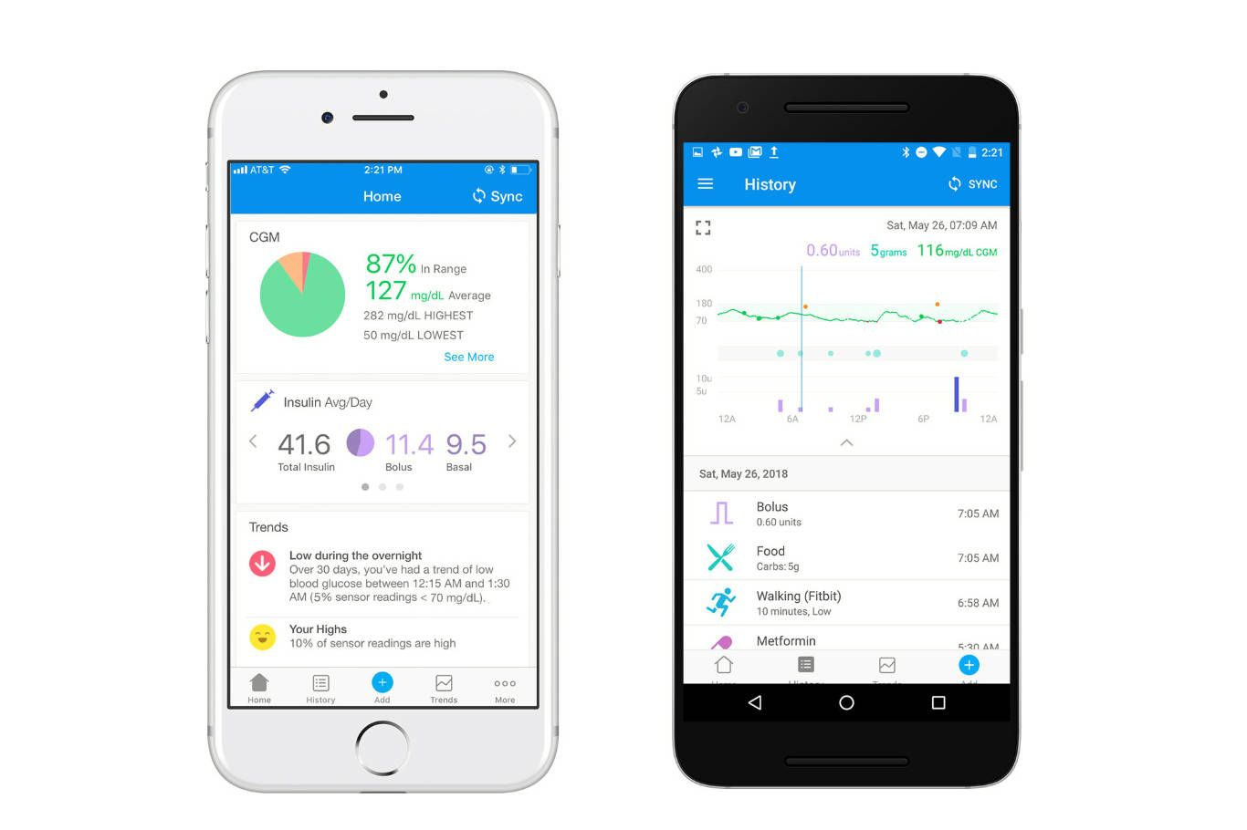 Glooko Mobile App Now Free For All People with Diabetes