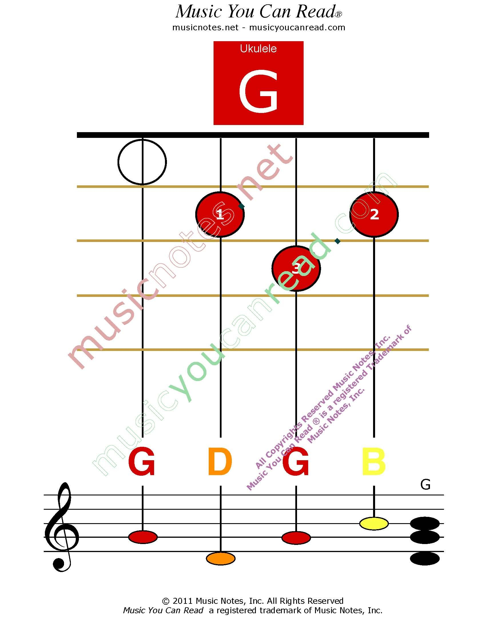 Music you can read ukulele chord chart g classroom ukuleles music you can read ukulele chord chart g hexwebz Images