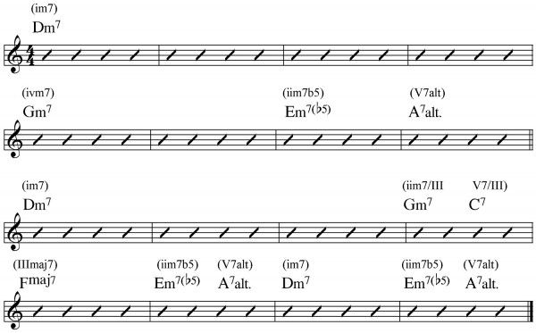 Learn How To Play Summertime The Melody Chords And Soloing On