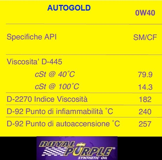 6 2 diesel and 0w 40 autos post for 0w 20 motor oil autozone
