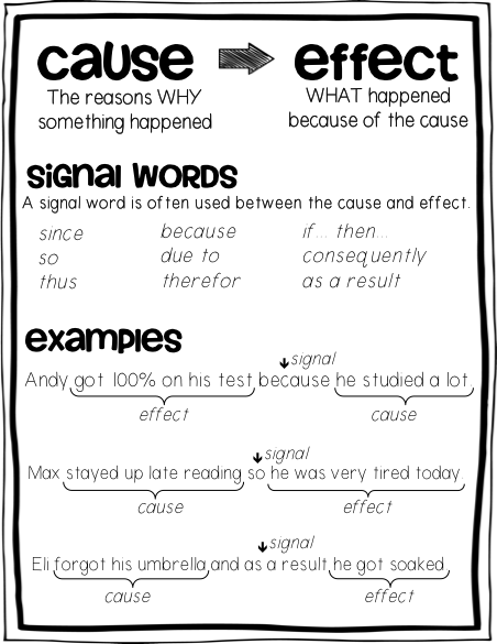 cause and effect sentences with signal words