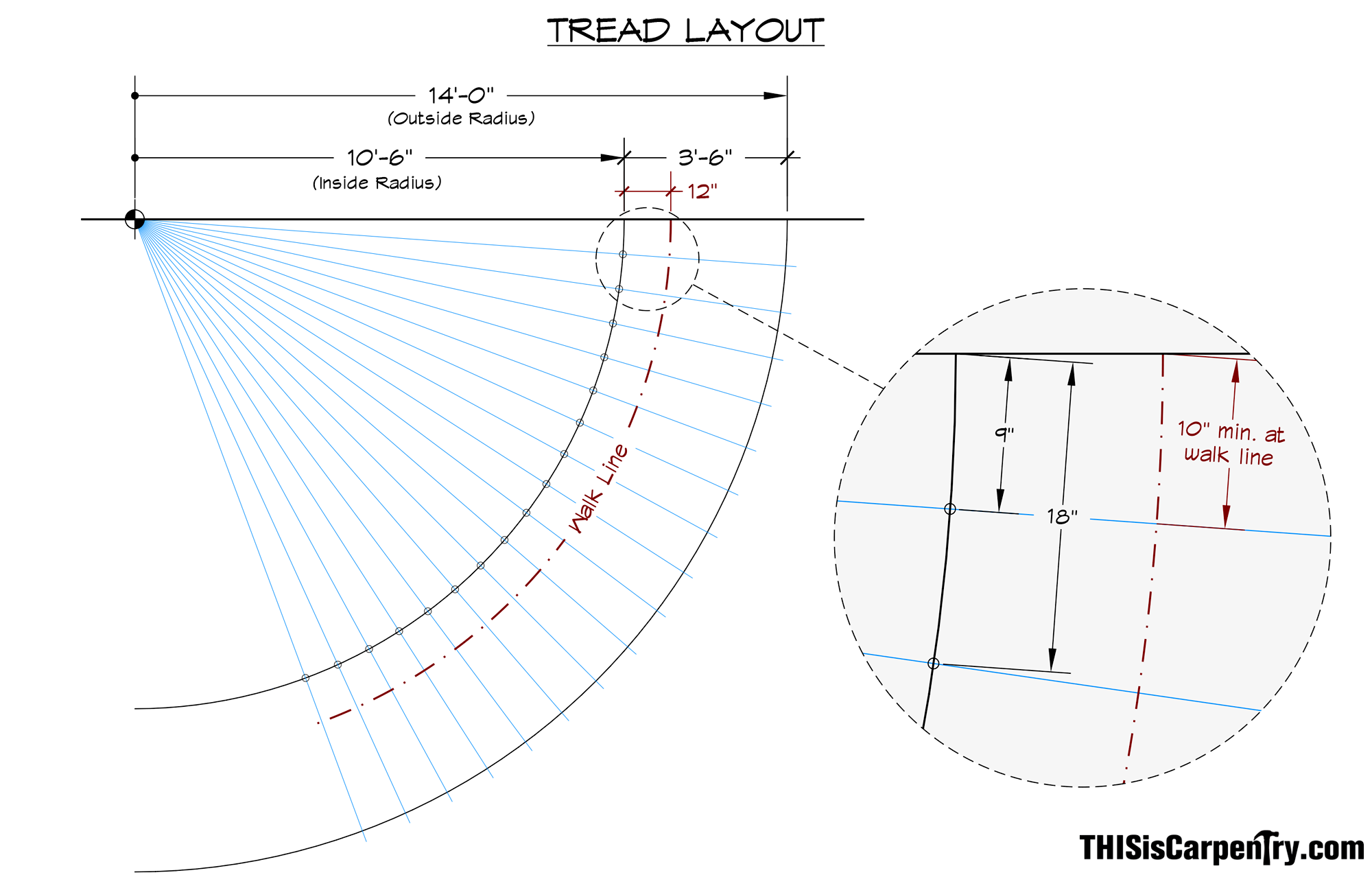 hight resolution of curved stairs no mystery just simple math thisiscarpentry