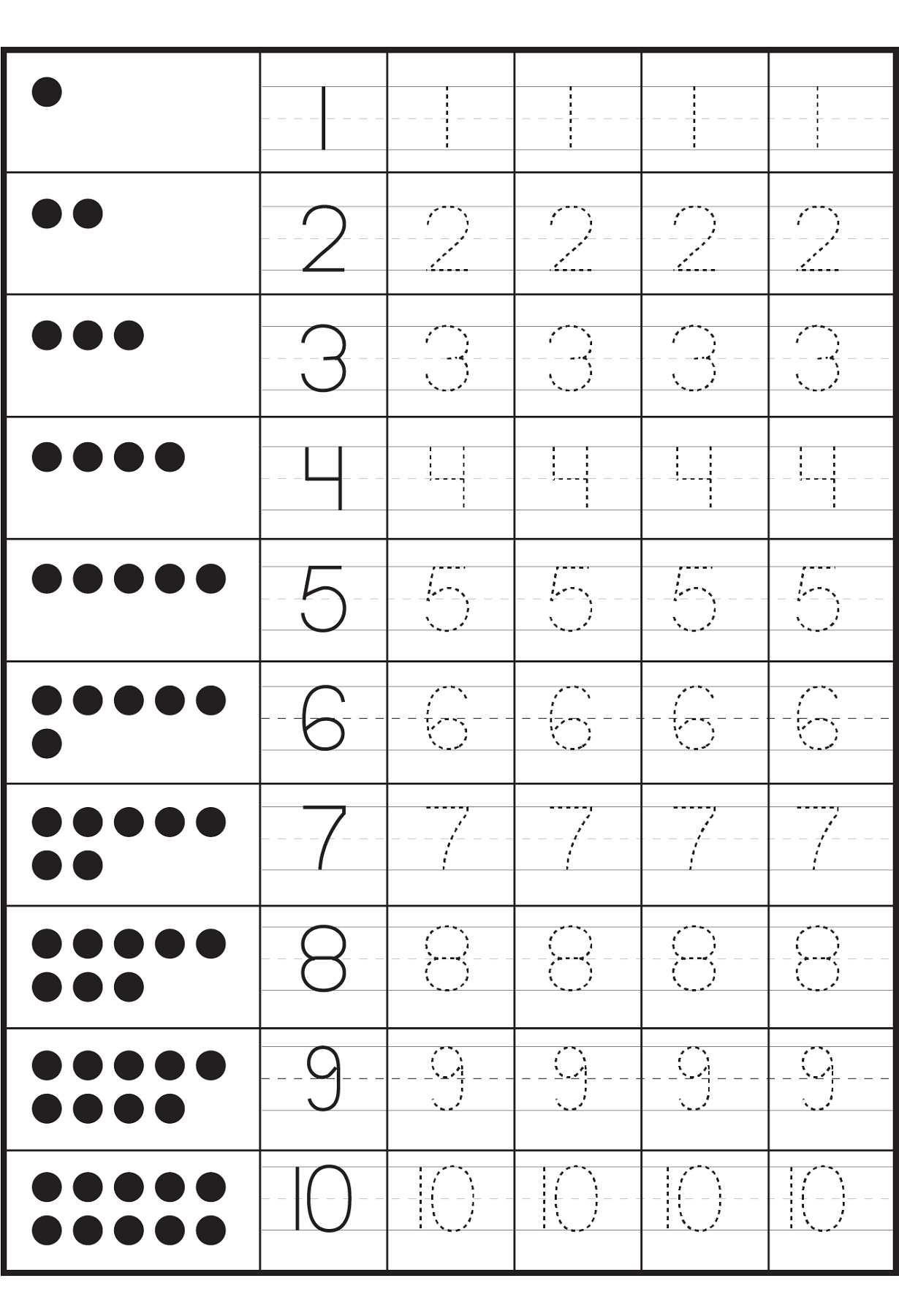 Tracing Numbers 110 Worksheets Preschool worksheets