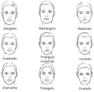 Es muy importante saber ,que forma tiene tu rostro ...asi  usted sabra en donde iluminar y en donde oscurercer.Para dar una mejor perfilación.