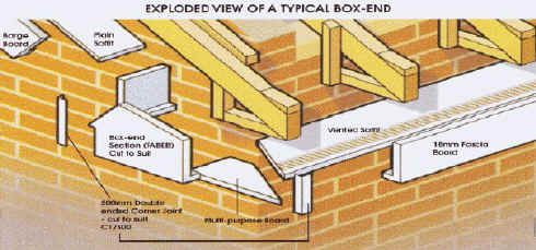 Fascia Soffit Barge Boards Pvc Plastic Cladding Roof Information Cladding