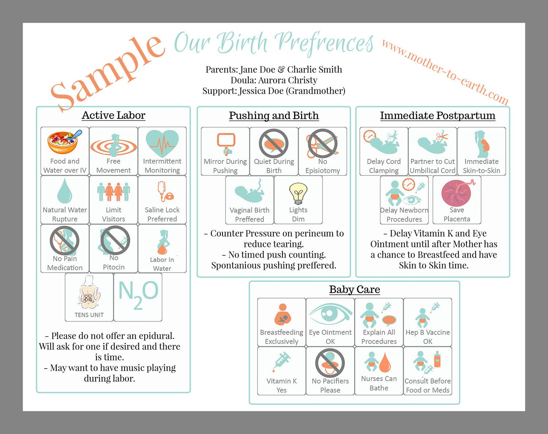 Sample Visual Birth Plan Birth Plan Template Birth Plan Printable Birth Plan