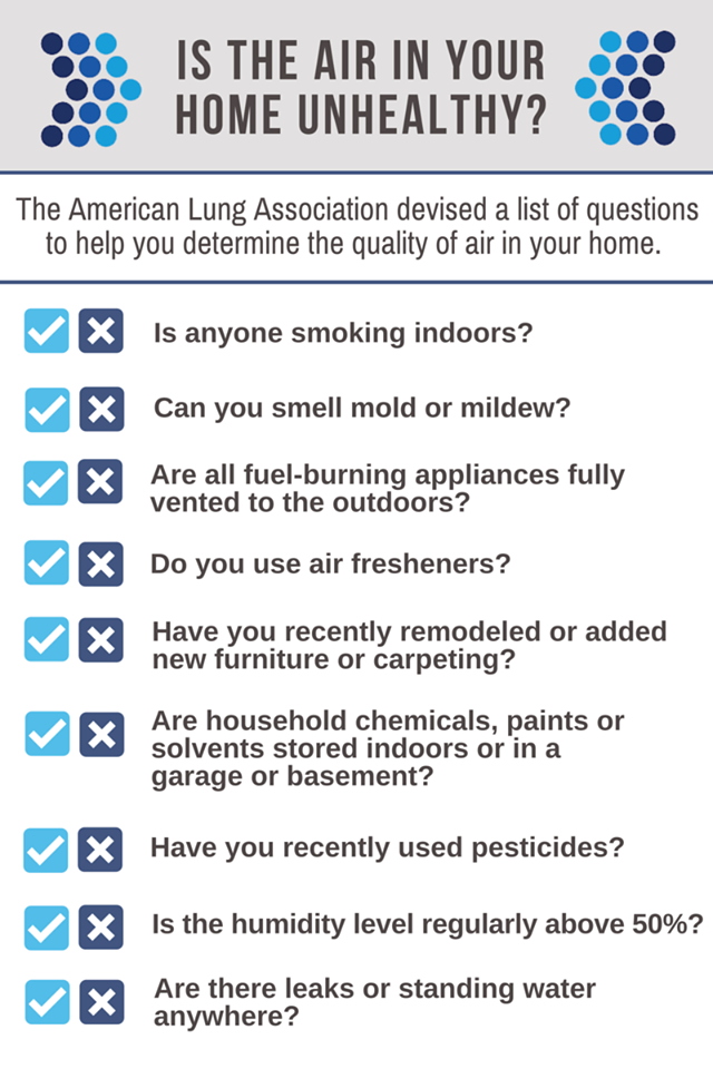 Is your indoor air quality...lacking? Indoor air, Indoor