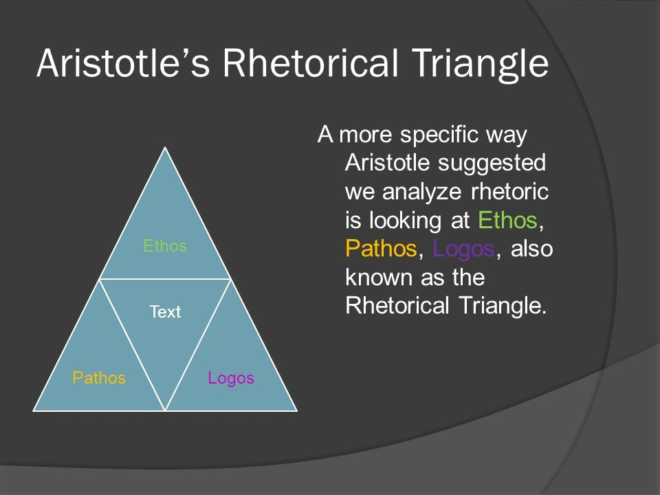 rhetorical essay pathos Over 2,000 years later, aristotle's ideas are still central in the field of rhetoric ( which is the art of discourse) let's unpack each of these concepts and figure out how you can apply ethos, pathos, and logos to your next persuasive essay and win the hearts and minds of your audienceor at least get your way.