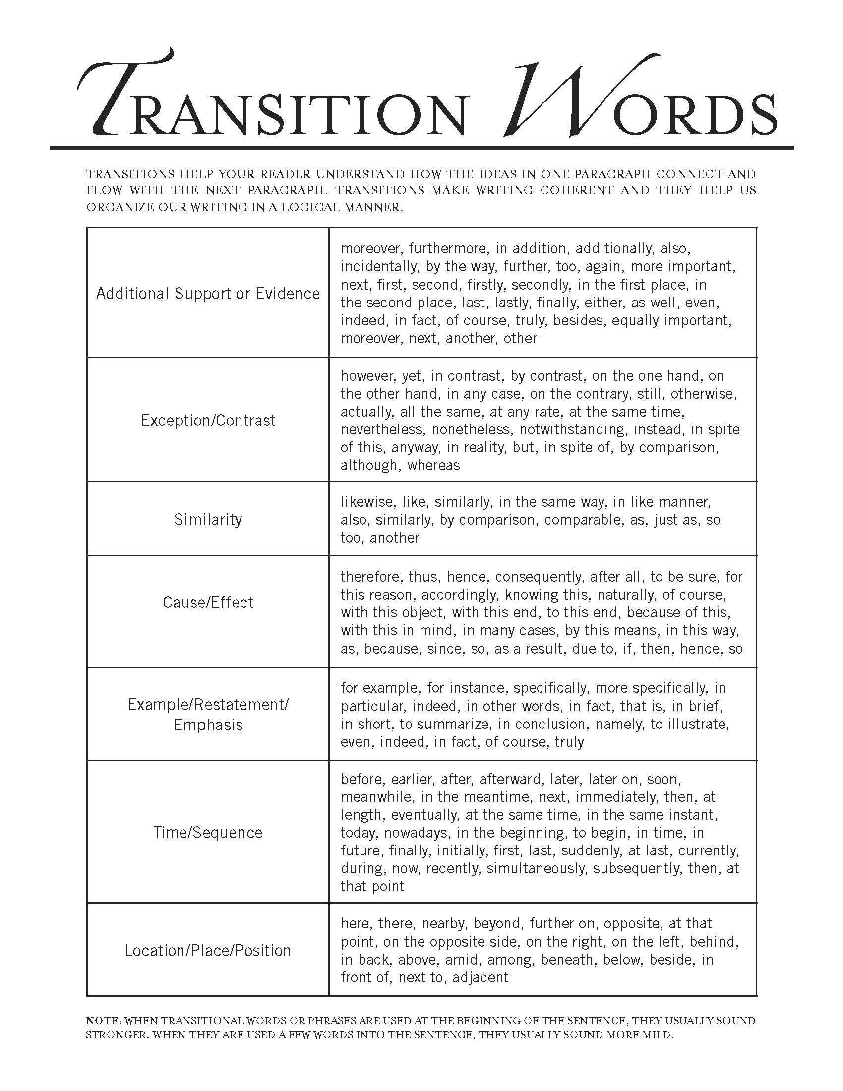 Transitional Words For Argumentative Essay Keni