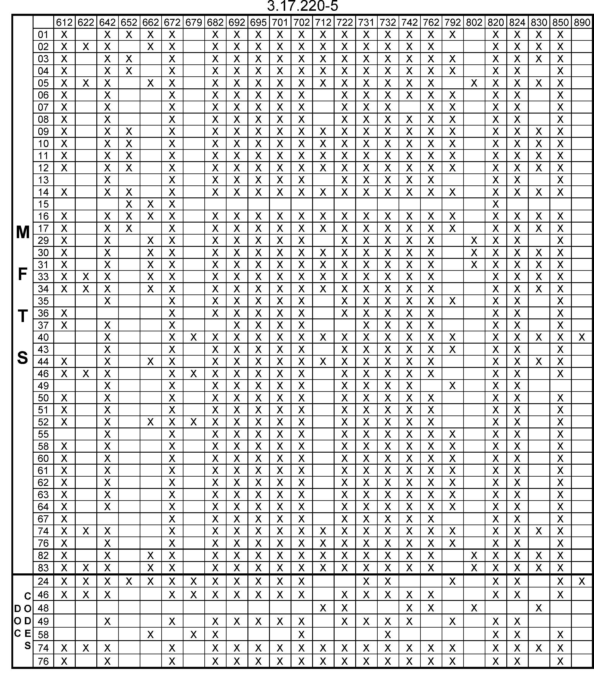 Covalent Bonds Gizmo Worksheet Answers - worksheet