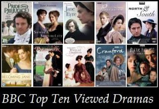 BBC Period Drama - I have seen all of these except North and