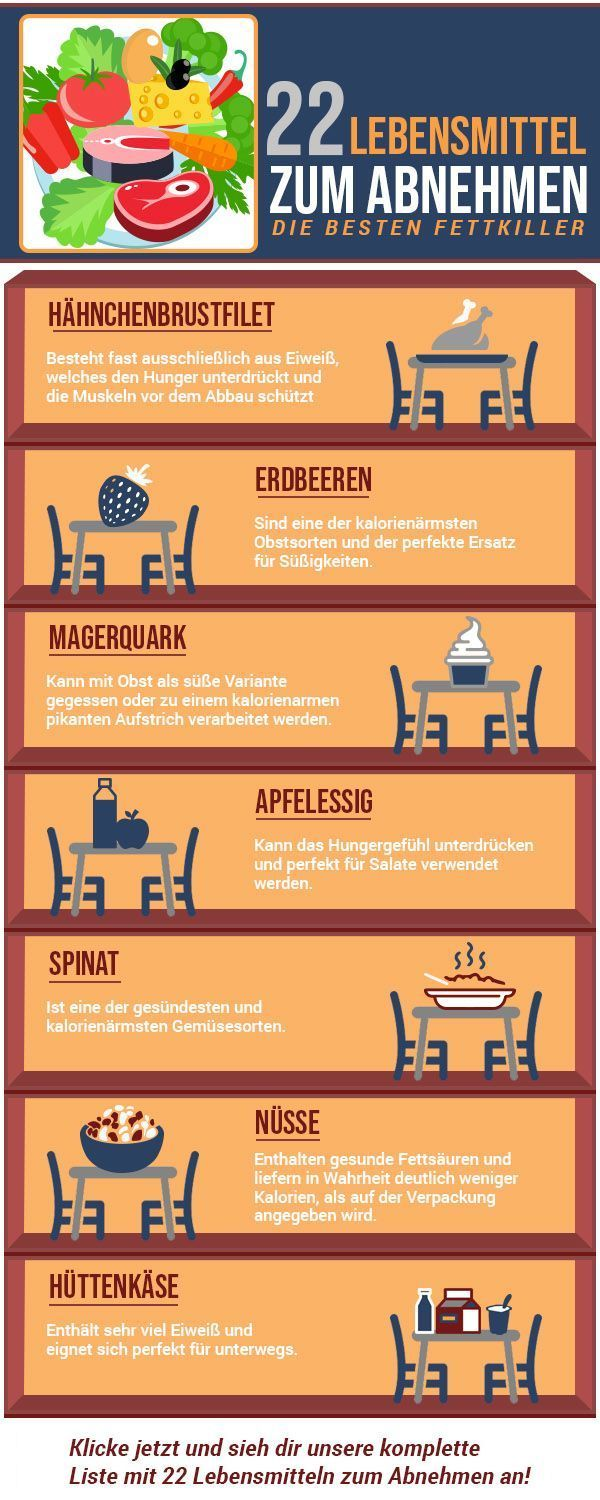 What foods should be included in the diet plan when losing weight and ...   - Abnehmen und gesunde E...