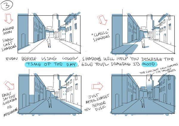 Thomas Romain Is A Terrific Artist Working In The Anime Industry In Tokyo Previously He Showed How Perspective Drawing Lessons Perspective Art Comic Tutorial