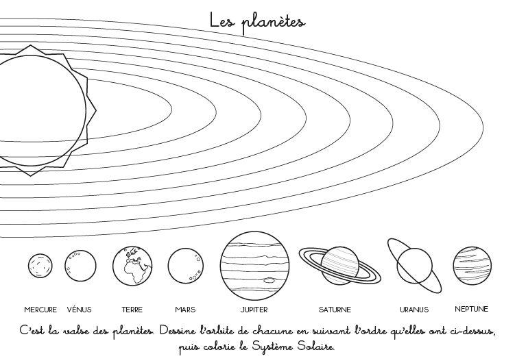 Coloriage à Imprimer Les Planètes Du Système Solaire