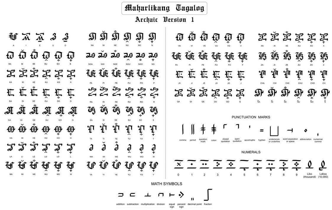 See the punstuation marks numerals and math symbols alibata see the punstuation marks numerals and math symbols biocorpaavc Image collections