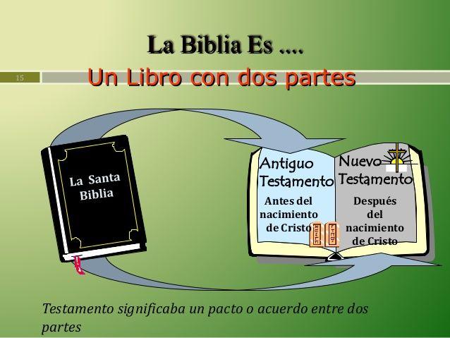 SEPAN EVANGÉLICOS Y CATÓLICOS QUE LA BIBLIA ES UN LIBRO CON DOS PARTES. NO BASTA ENSEÑAR (POR CONVENIENCIA) SOLO EL NUEVO TESTAMENTO, TAMBIÉN DEBES ENSEÑAR EL ANTIGUO, EL LIBRO DE DANIEL Y APOCALIPSIS, PORQUE SI ALGUN@ QUITA ALGÚN LIBRO DE LA BIBLIA, JEHOVÁ DIOS QUITARÁ SU PARTE DEL LIBRO DE LA VIDA, Y DE LA SANTA CIUDAD Y DE LAS COSAS QUE ESTÁN ESCRITAS EN ESTE LIBRO (Apocalipsis 22:19)