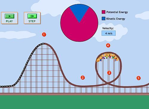 Energy - Wikipedia