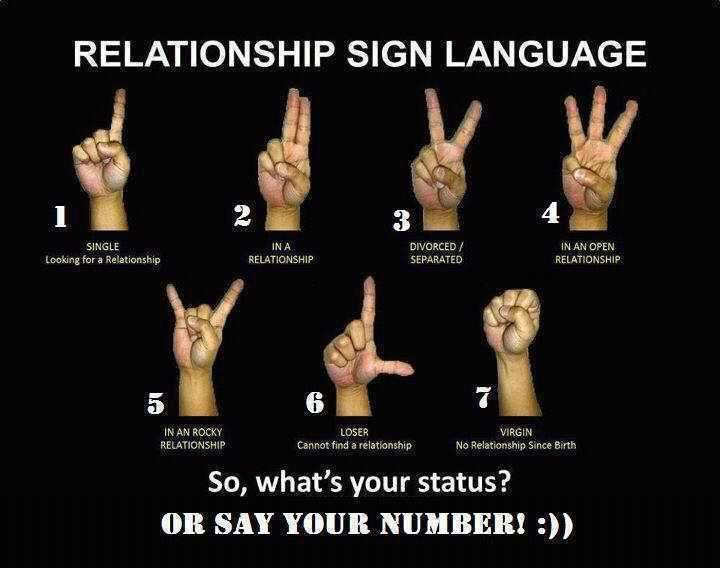 How Do You Sign Dating In Asl