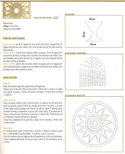 Bañador de Crochet Mandala - Patrones Crochet | Надо попробовать ...