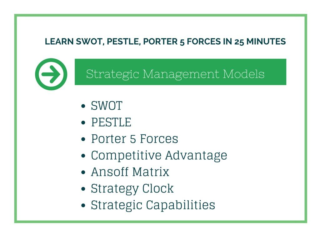 Swot Analysis Pestle Porter Five Forces Ansoff Matrix