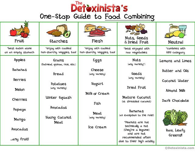 food combining recipes free downloads