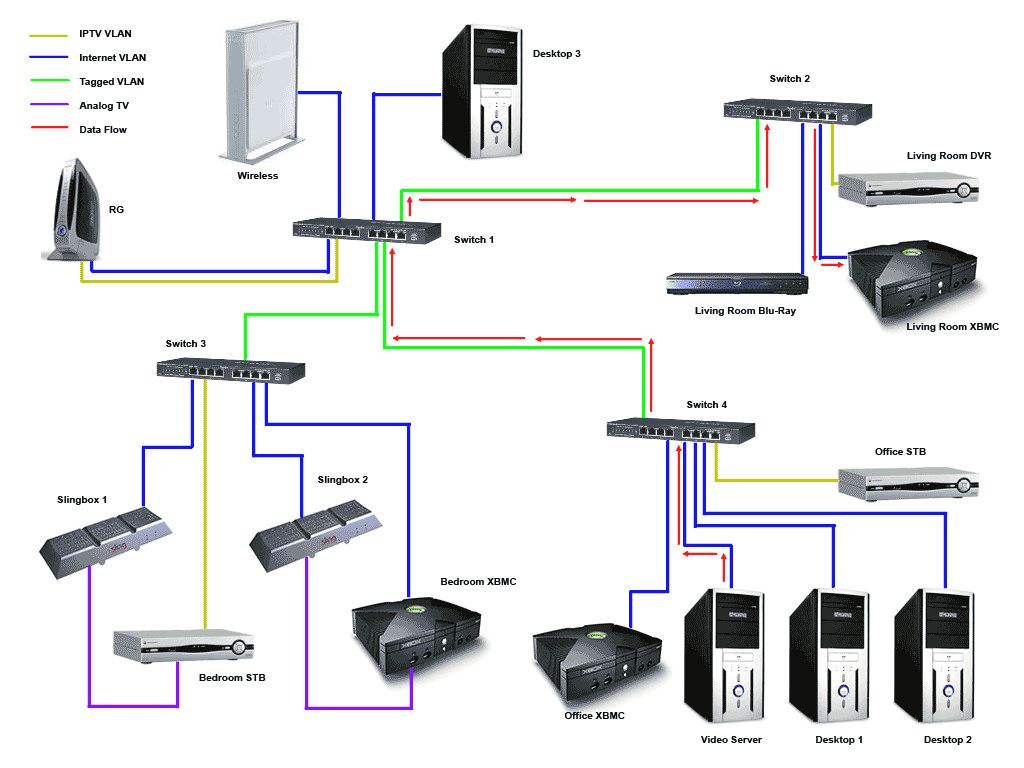 Internet Wiring Services Data Wifi In Arabian Ranches Internet Wire Home Network Wifi Extender