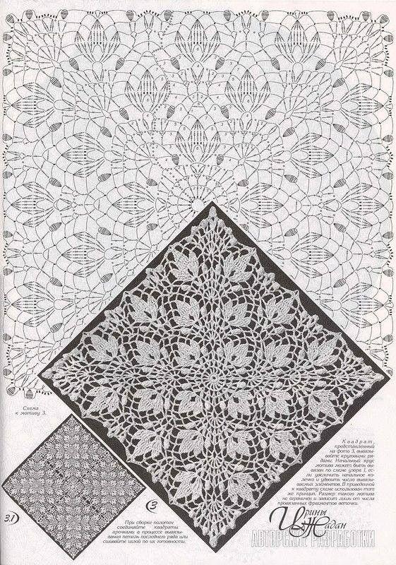 Pin de Jean Thompson en Crochet Misc Paterns | Pinterest | Carpeta ...