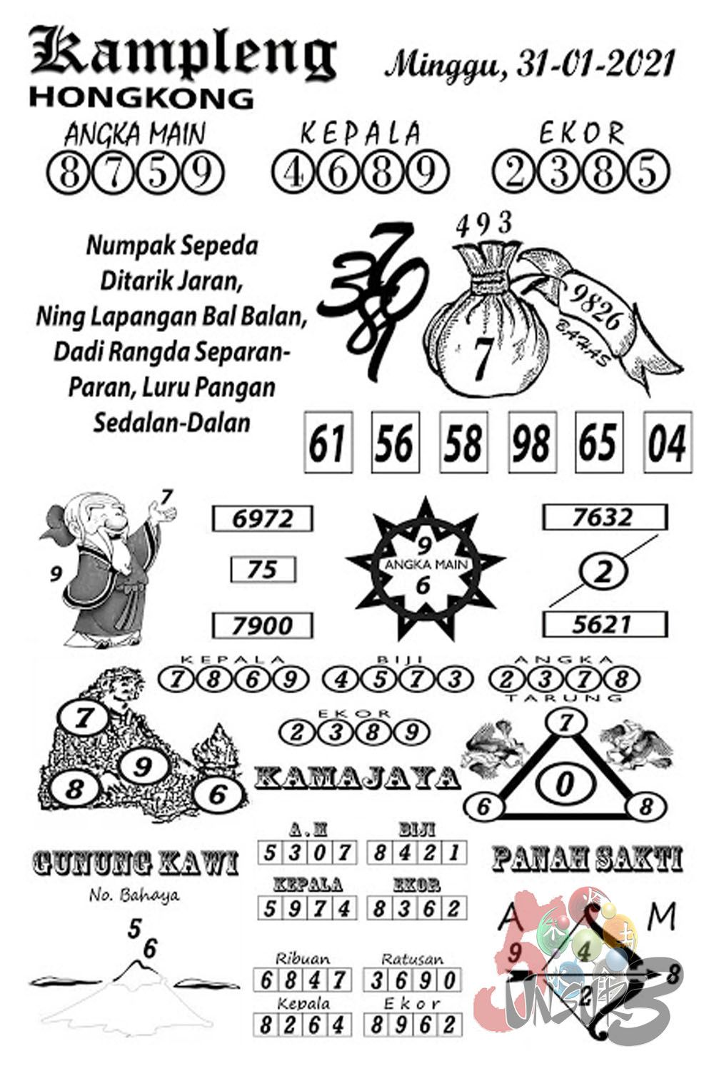 Gitar Togel China : gitar, togel, china