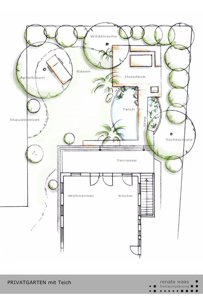 Vorschlag zur Gartengestaltung für einen Privatgarten mit Teich