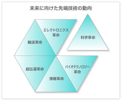 ゼロックス ダイレクト 富士 富士ゼロックスが社名変更、2021年4月「富士フイルムビジネスイノベーション」に