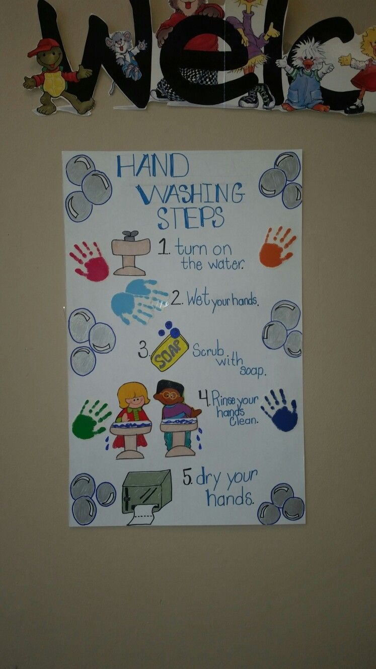 My hand washing poster Hand washing poster, Hand washing