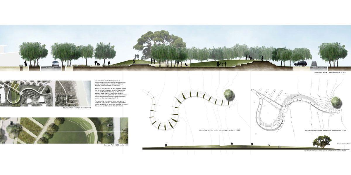 Conceptual Design Architecture Conceptual Design « Topio Landscape Architecture Margaret River